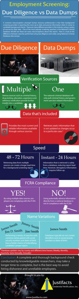 5f794b356b1 Employment-Screening-Due-Diligence-vs-Data-Dumps-Infographic.jpg