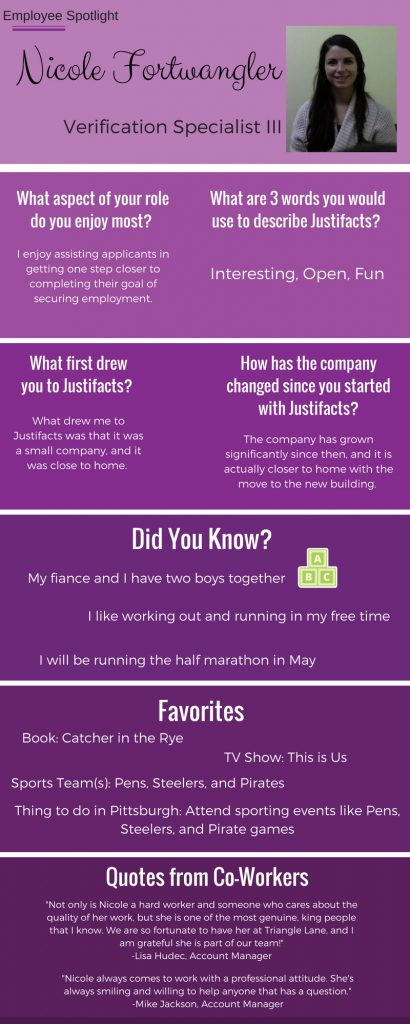 Nicole Fortwangler infographic